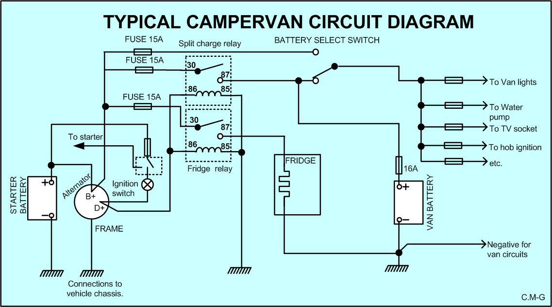 Split charge relay wiring diagram dolgular clives asfbconference2016 Images